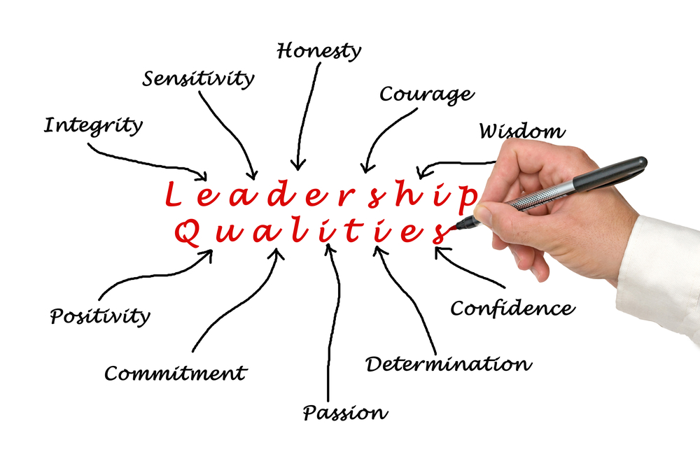 the characteristics of good efficient leader politics essay Common qualities of good leaders include honesty,  what are some characteristics of a strong leader  this fosters an efficient and cohesive workplace.