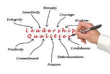Leadership_qualities